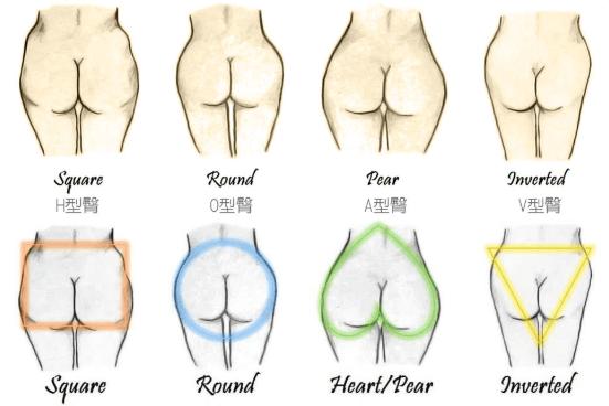 豐臀手術ptt自體脂肪豐臀臀型介紹